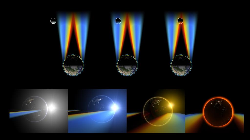 Lunar_eclipse_optics.jpg